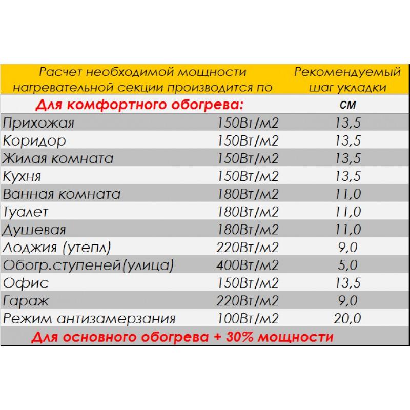 КАБЕЛЬ ДВУЖИЛЬНЫЙ WÄRMEHAUS CAB 20W UV PROTECTION 10,0m 200W